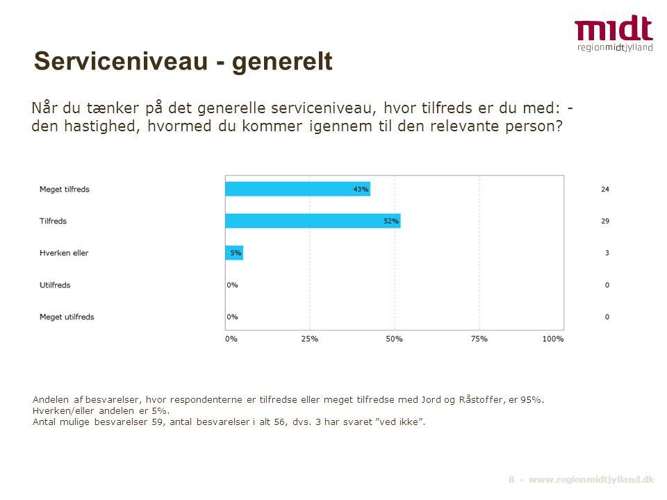 19 ▪ www.regionmidtjylland.dk Når du tænker på samarbejdet inden for råstoffer, hvor tilfreds er du med: - samarbejdet omkring råstofplanen.