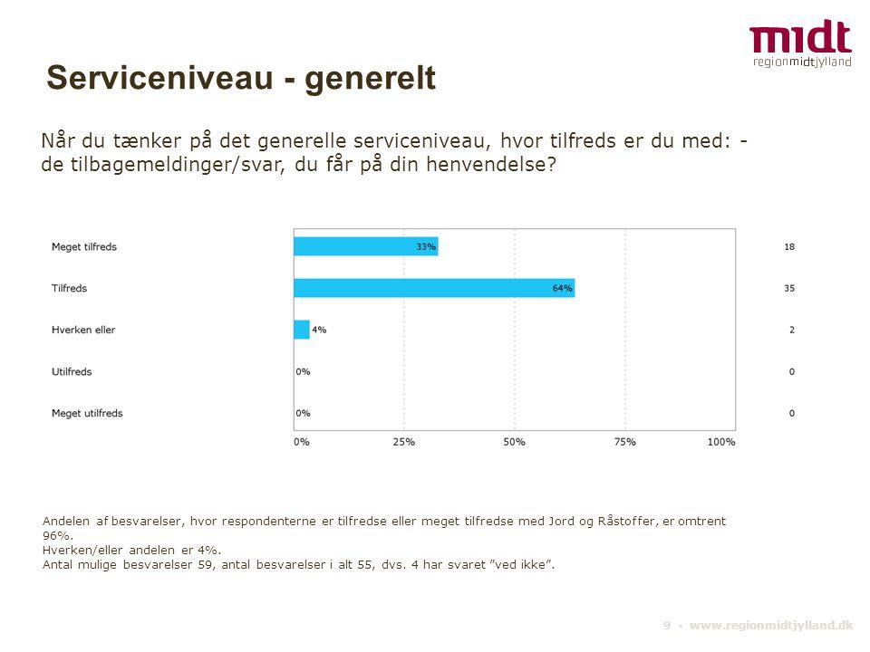 9 ▪ www.regionmidtjylland.dk Når du tænker på det generelle serviceniveau, hvor tilfreds er du med: - de tilbagemeldinger/svar, du får på din henvendelse.