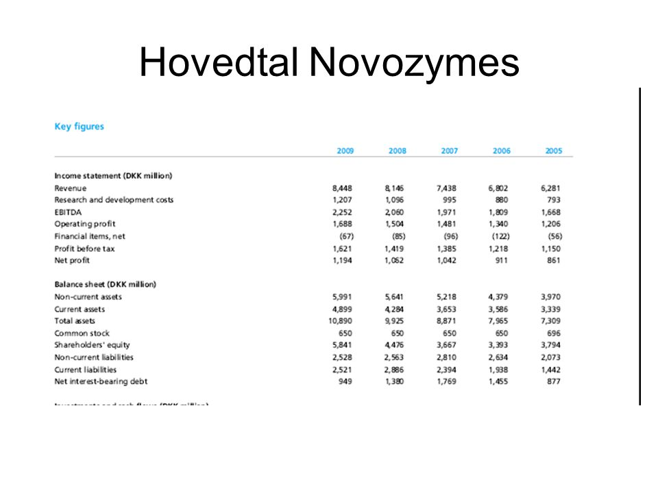 Hovedtal Novozymes