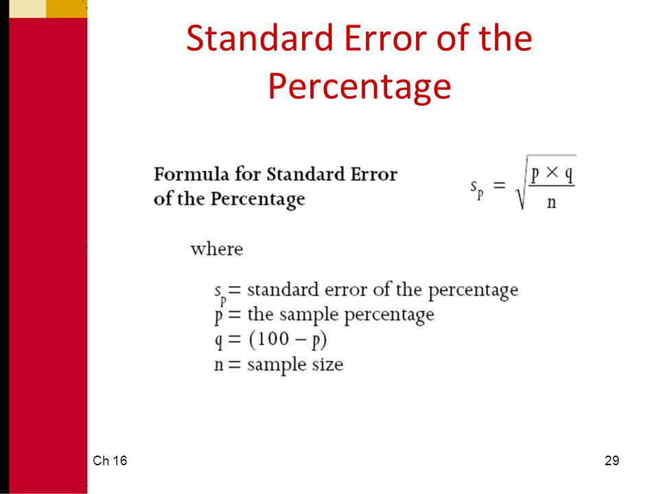 Standard Error of the Percentage Ch 1629