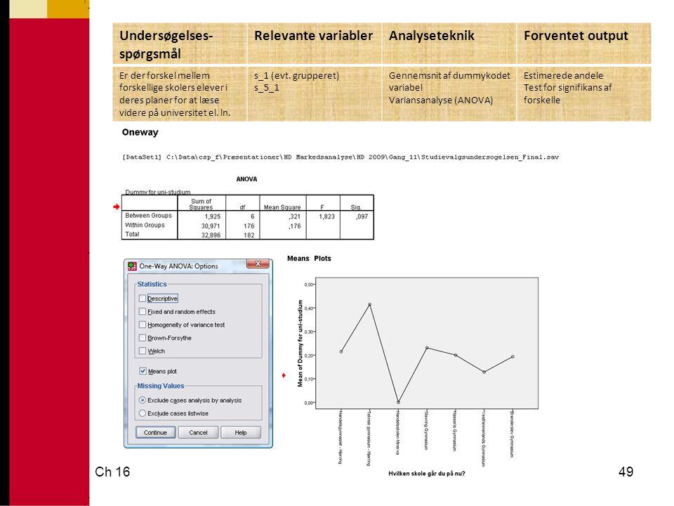 Ch 1649 Undersøgelses- spørgsmål Relevante variablerAnalyseteknikForventet output Er der forskel mellem forskellige skolers elever i deres planer for at læse videre på universitet el.