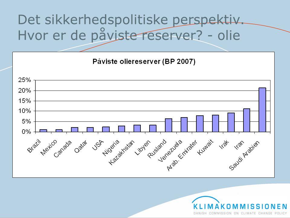Det sikkerhedspolitiske perspektiv. Hvor er de påviste reserver? - olie