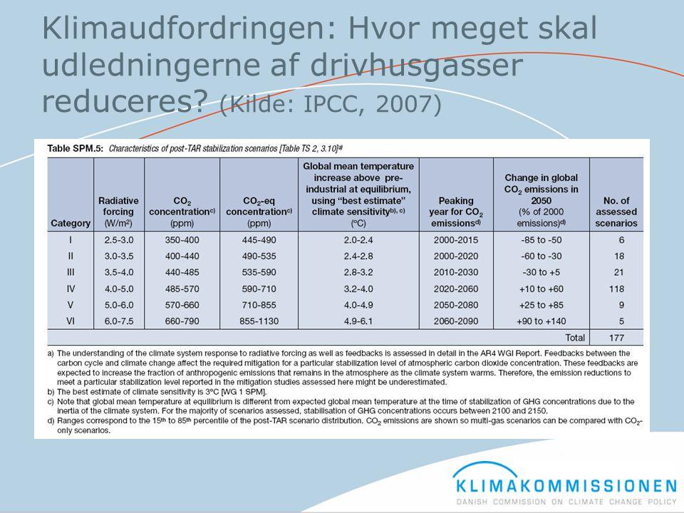 Klimaudfordringen: Hvor meget skal udledningerne af drivhusgasser reduceres? (Kilde: IPCC, 2007)
