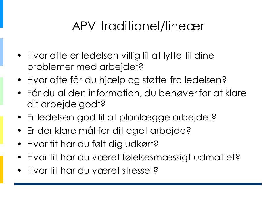 APV traditionel/lineær •Hvor ofte er ledelsen villig til at lytte til dine problemer med arbejdet.