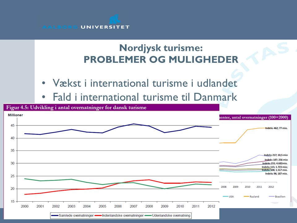 Nordjysk turisme: PROBLEMER OG MULIGHEDER •Fald i international turisme i Danmark •Vækst i international turisme i udlandet •Væsentlig beskæftigelse