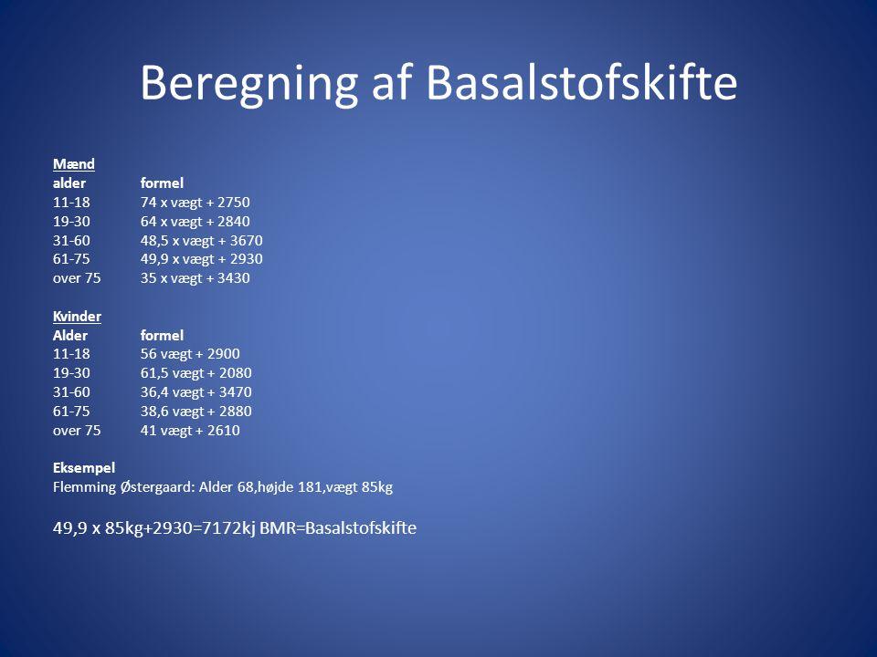 Beregning af Basalstofskifte Mænd alderformel 11-18 74 x vægt + 2750 19-3064 x vægt + 2840 31-6048,5 x vægt + 3670 61-7549,9 x vægt + 2930 over 7535 x
