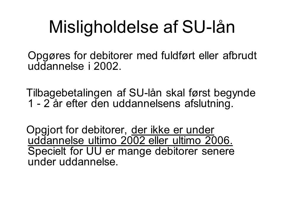 Misligholdelse af SU-lån Opgøres for debitorer med fuldført eller afbrudt uddannelse i 2002.