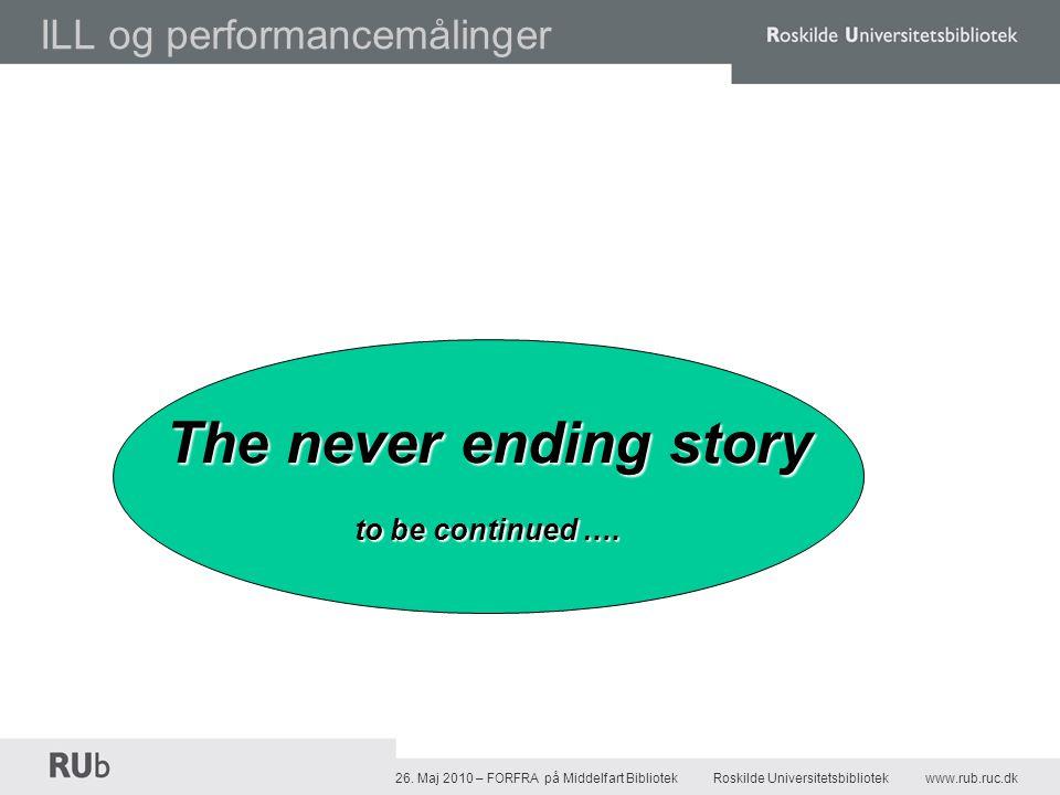 26. Maj 2010 – FORFRA på Middelfart Bibliotek Roskilde Universitetsbibliotekwww.rub.ruc.dk ILL og performancemålinger The never ending story to be con