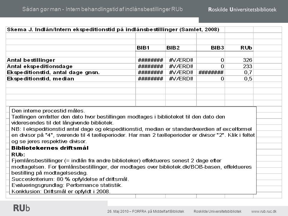 26. Maj 2010 – FORFRA på Middelfart Bibliotek Roskilde Universitetsbibliotekwww.rub.ruc.dk Sådan gør man - Intern behandlingstid af indlånsbestillinge