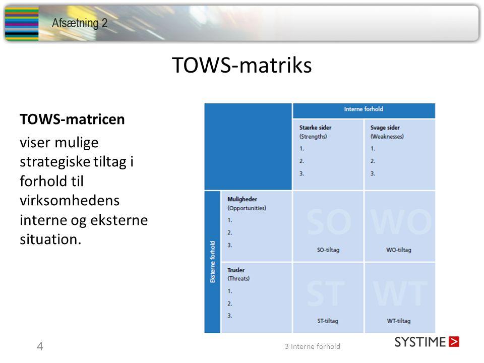 TOWS-matriks TOWS-matricen viser mulige strategiske tiltag i forhold til virksomhedens interne og eksterne situation. 3 Interne forhold 4