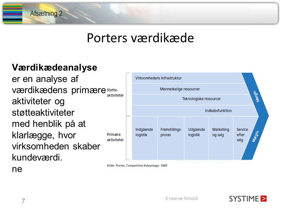 Porters værdikæde Værdikædeanalyse er en analyse af værdikædens primære aktiviteter og støtteaktiviteter med henblik på at klarlægge, hvor virksomhede