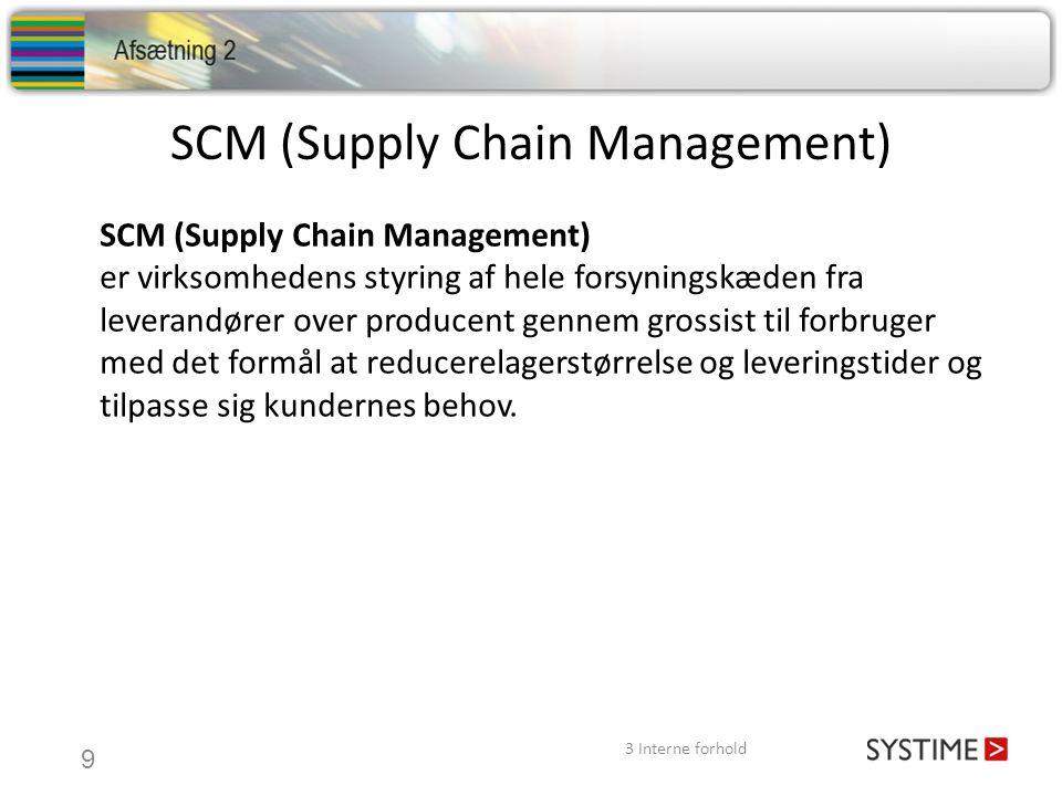 SCM (Supply Chain Management) er virksomhedens styring af hele forsyningskæden fra leverandører over producent gennem grossist til forbruger med det f