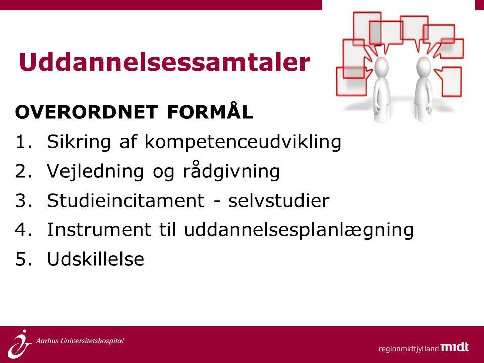 Uddannelsessamtaler OVERORDNET FORMÅL 1.Sikring af kompetenceudvikling 2.Vejledning og rådgivning 3.Studieincitament - selvstudier 4.Instrument til ud