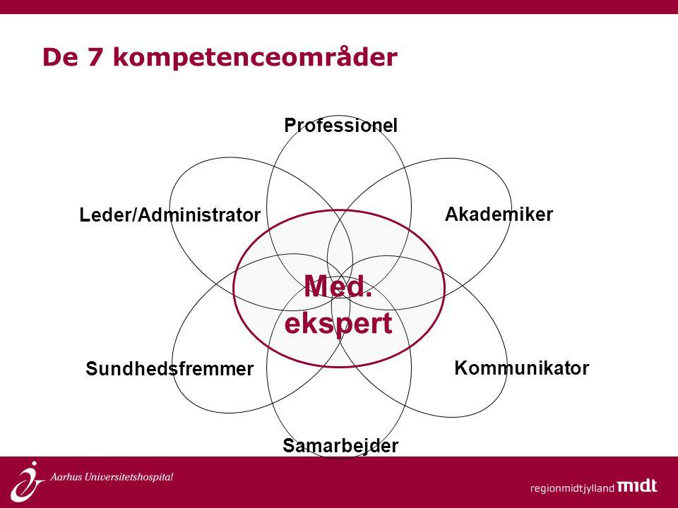 Med. ekspert Leder/Administrator Akademiker Sundhedsfremmer Kommunikator Samarbejder Professionel De 7 kompetenceområder