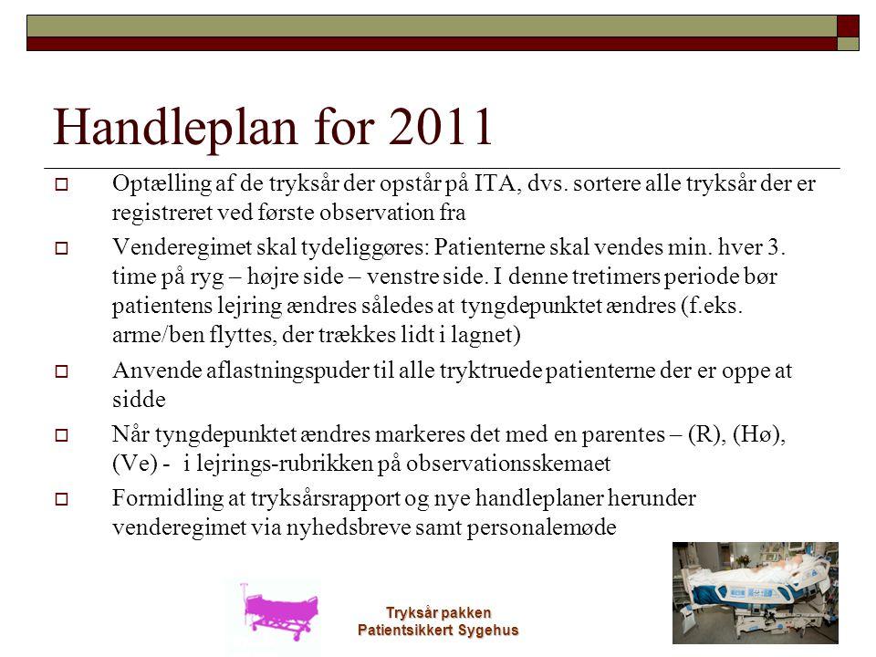 Tryksår pakken Patientsikkert Sygehus Handleplan for 2011  Optælling af de tryksår der opstår på ITA, dvs. sortere alle tryksår der er registreret ve