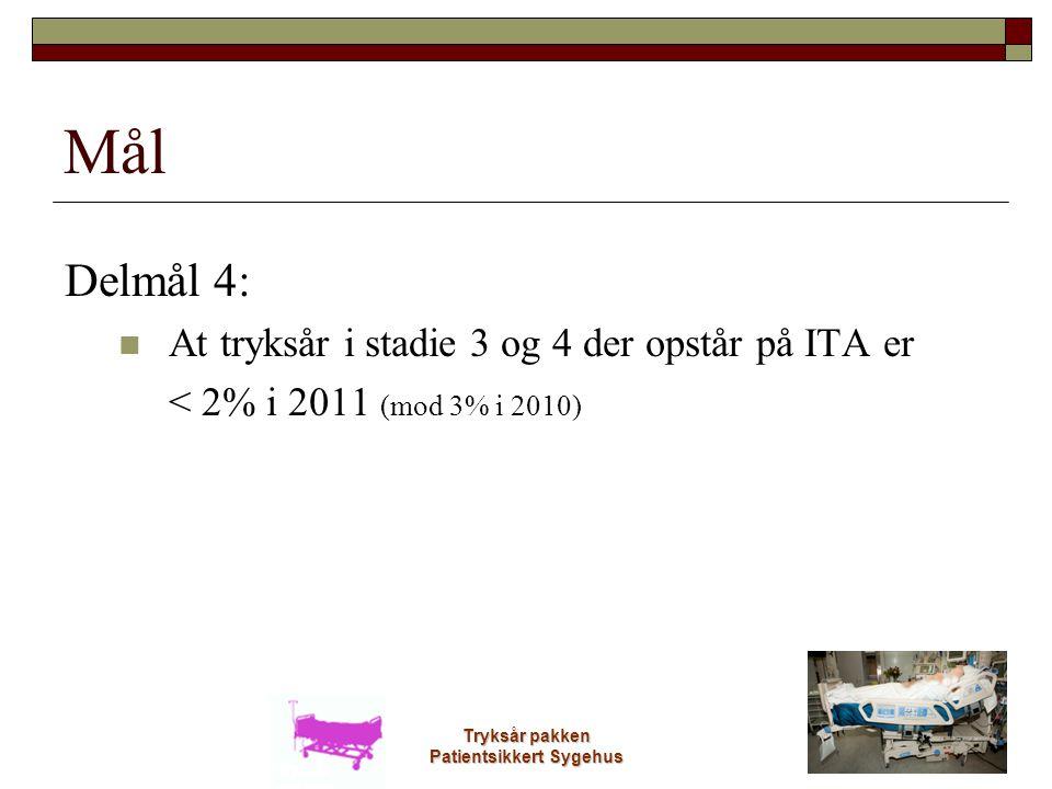 Tryksår pakken Patientsikkert Sygehus Mål Delmål 4:  At tryksår i stadie 3 og 4 der opstår på ITA er < 2% i 2011 (mod 3% i 2010)