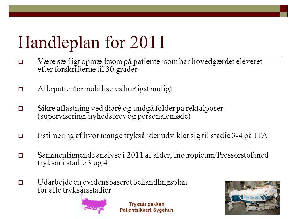 Tryksår pakken Patientsikkert Sygehus Handleplan for 2011  Være særligt opmærksom på patienter som har hovedgærdet eleveret efter forskrifterne til 3