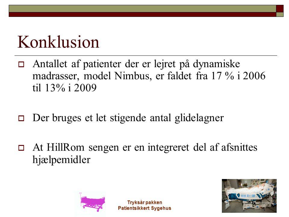 Tryksår pakken Patientsikkert Sygehus Konklusion  Antallet af patienter der er lejret på dynamiske madrasser, model Nimbus, er faldet fra 17 % i 2006