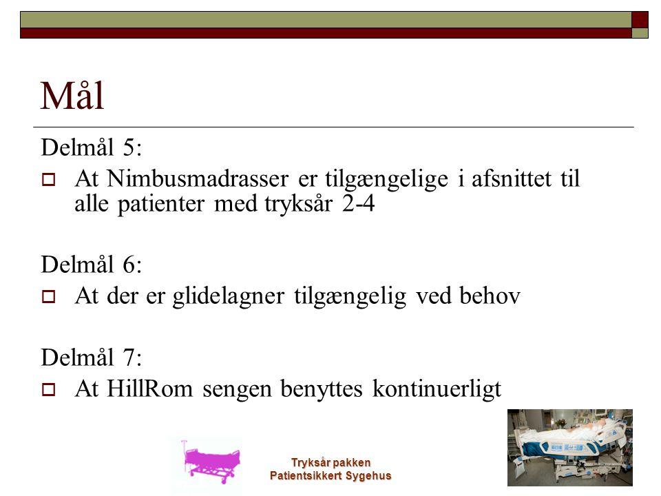 Tryksår pakken Patientsikkert Sygehus Mål Delmål 5:  At Nimbusmadrasser er tilgængelige i afsnittet til alle patienter med tryksår 2-4 Delmål 6:  At
