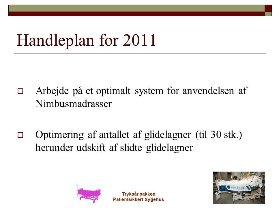 Tryksår pakken Patientsikkert Sygehus Handleplan for 2011  Arbejde på et optimalt system for anvendelsen af Nimbusmadrasser  Optimering af antallet