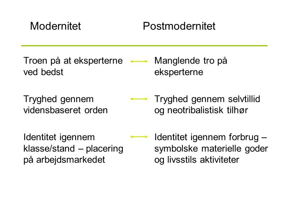 ModernitetPostmodernitet Troen på at eksperterne ved bedst Tryghed gennem vidensbaseret orden Identitet igennem klasse/stand – placering på arbejdsmar