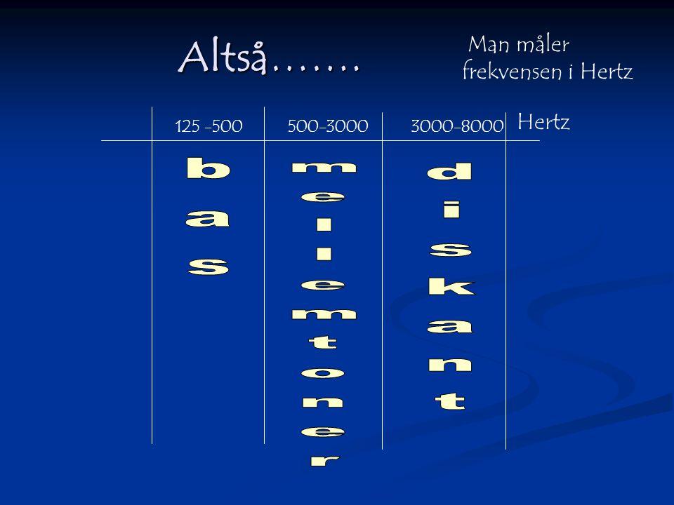 Altså……. Man måler frekvensen i Hertz 125 -500500-30003000-8000 Hertz