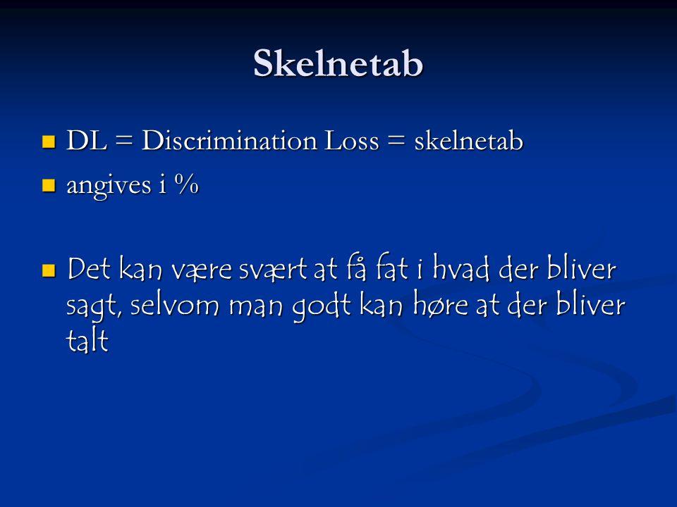 Skelnetab  DL = Discrimination Loss = skelnetab  angives i %  Det kan være svært at få fat i hvad der bliver sagt, selvom man godt kan høre at der