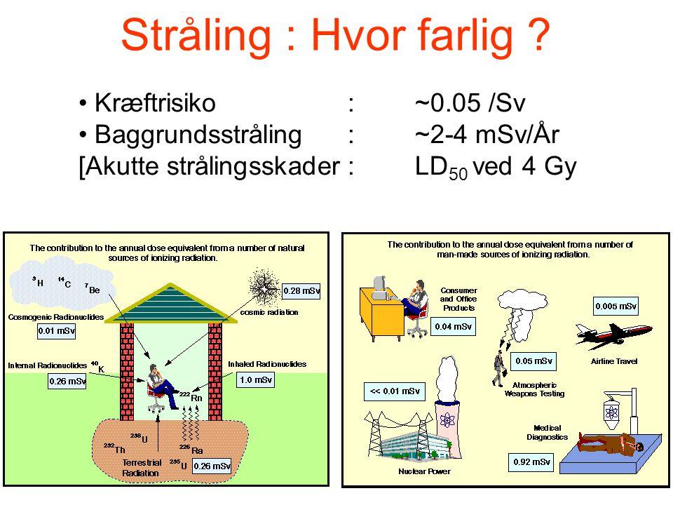 Stråling : Hvor farlig ? • Kræftrisiko : ~0.05 /Sv • Baggrundsstråling :~2-4 mSv/År [Akutte strålingsskader:LD 50 ved 4 Gy
