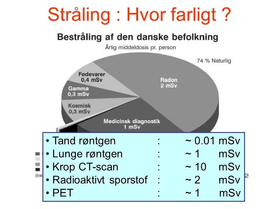 Stråling : Hvor farligt ? • Tand røntgen :~ 0.01 mSv • Lunge røntgen: ~ 1 mSv • Krop CT-scan :~ 10 mSv • Radioaktivt sporstof:~ 2 mSv • PET:~ 1 mSv