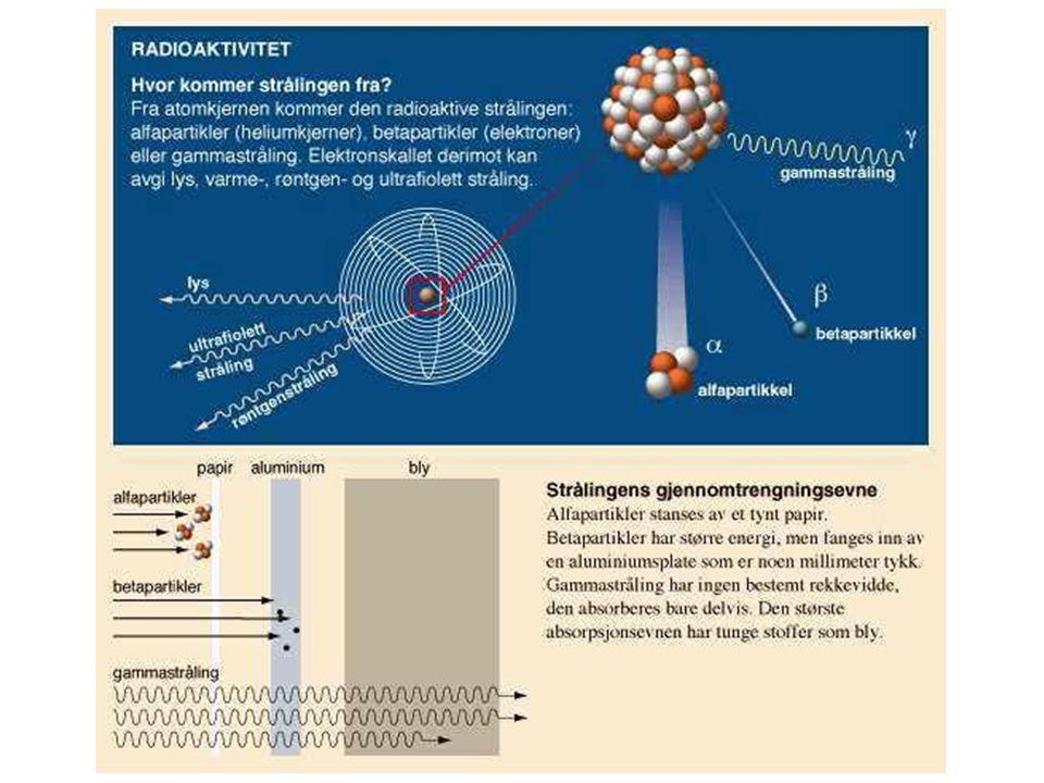 Kræft behandling proton stråler Røntgen 9 retninger Proton 1 retning