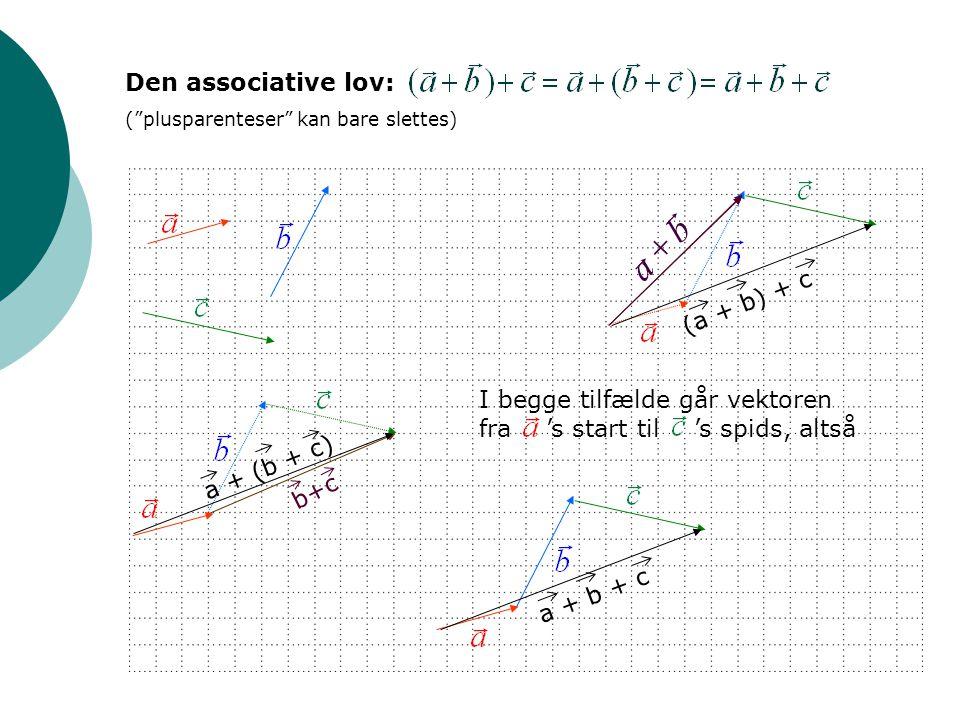 """  a b  Den associative lov: (""""plusparenteser"""" kan bare slettes) (a + b) + c b+c a + (b + c) I begge tilfælde går vektoren fra 's start til 's spids"""