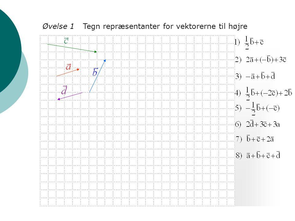 Øvelse 1Tegn repræsentanter for vektorerne til højre