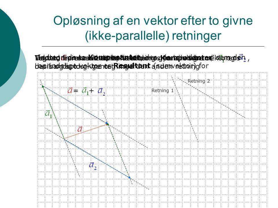 Vektor er nu blevet opløst i de to Komposanter og, der har de to givne retninger Tag en repræsentant for vektoren Tegn to linier med den ene retning g