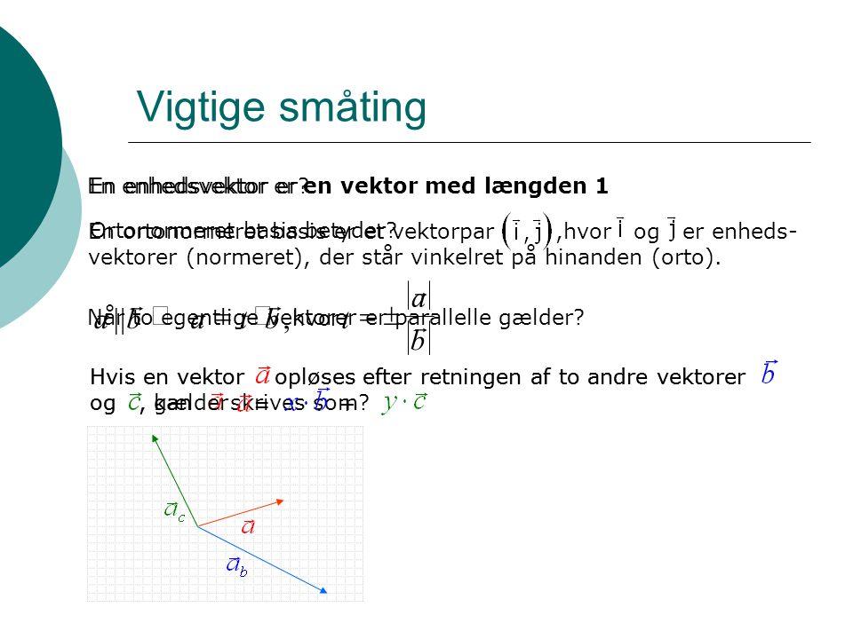 En enhedsvektor er en vektor med længden 1 Vigtige småting En enhedsvektor er? Ortonormeret basis betyder? Når to egentlige vektorer er parallelle gæl