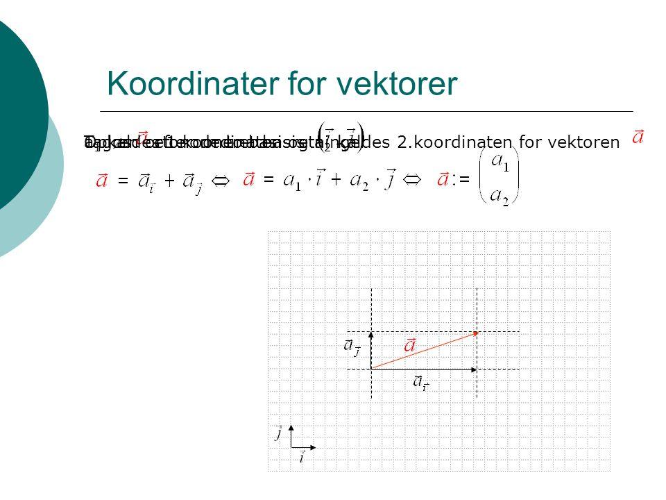 Koordinater for vektorer Tag en ortonormeret basis Opløs efter de to basisretningera 1 kaldes 1.koordinaten og a 2 kaldes 2.koordinaten for vektoren
