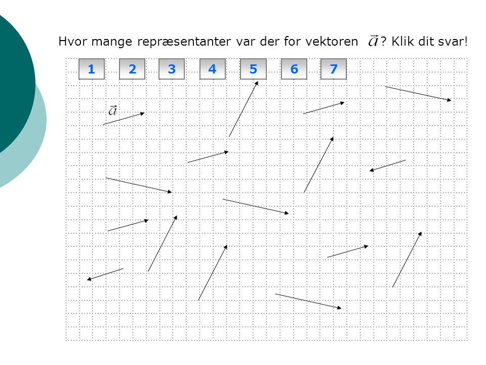 Hvor mange repræsentanter var der for vektoren ? Klik dit svar! 1234567
