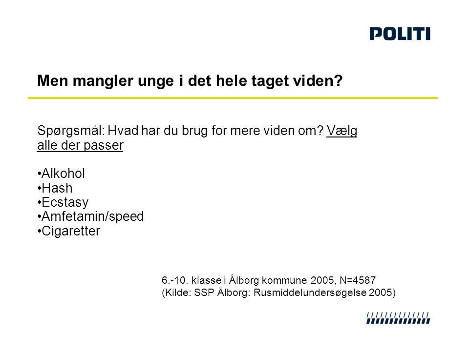 Men mangler unge i det hele taget viden? Spørgsmål: Hvad har du brug for mere viden om? Vælg alle der passer •Alkohol •Hash •Ecstasy •Amfetamin/speed