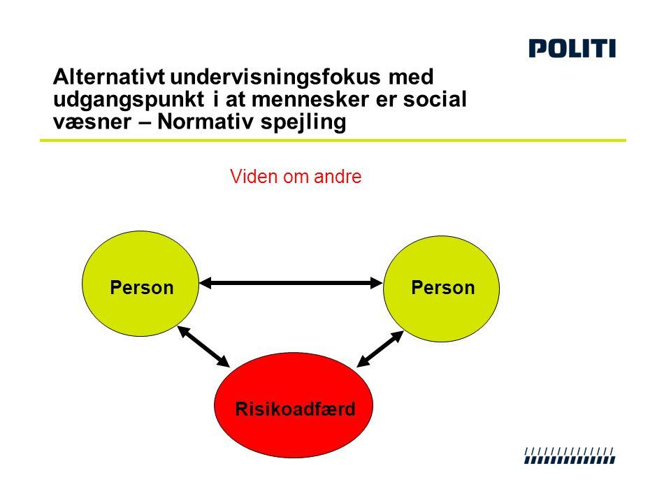 Alternativt undervisningsfokus med udgangspunkt i at mennesker er social væsner – Normativ spejling Viden om andre Person Risikoadfærd