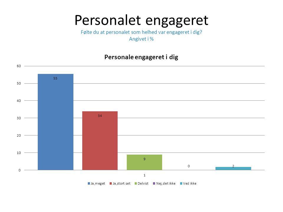Personalet engageret Følte du at personalet som helhed var engageret i dig? Angivet i %