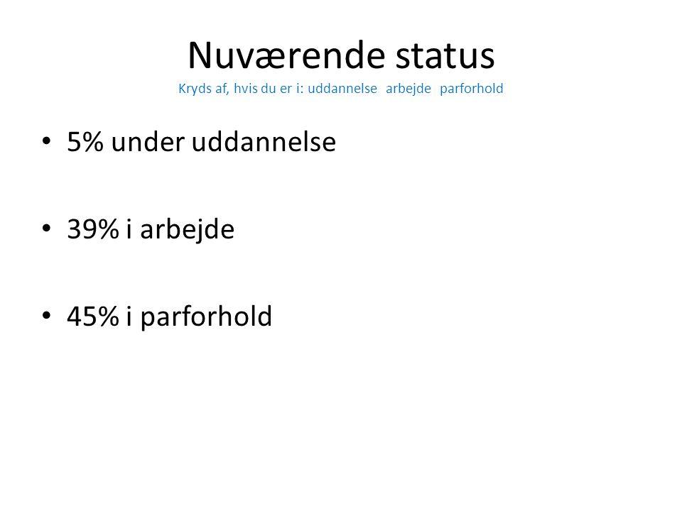 Nuværende status Kryds af, hvis du er i: uddannelse arbejde parforhold • 5% under uddannelse • 39% i arbejde • 45% i parforhold