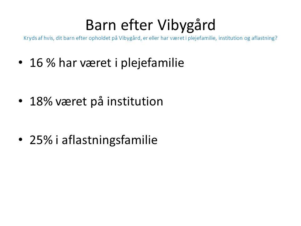 Barn efter Vibygård Kryds af hvis, dit barn efter opholdet på Vibygård, er eller har været i plejefamilie, institution og aflastning? • 16 % har været