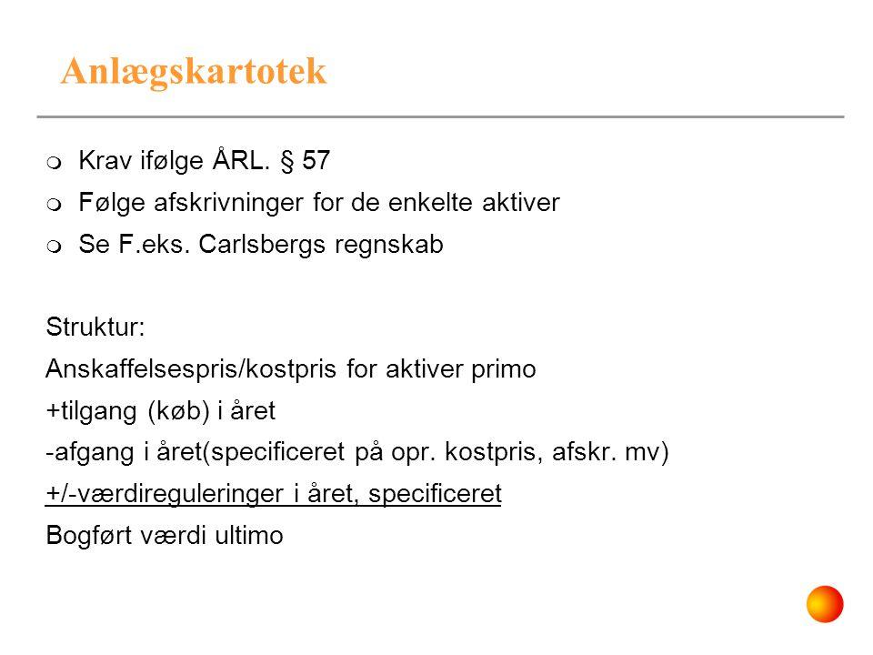 Anlægskartotek  Krav ifølge ÅRL. § 57  Følge afskrivninger for de enkelte aktiver  Se F.eks. Carlsbergs regnskab Struktur: Anskaffelsespris/kostpri