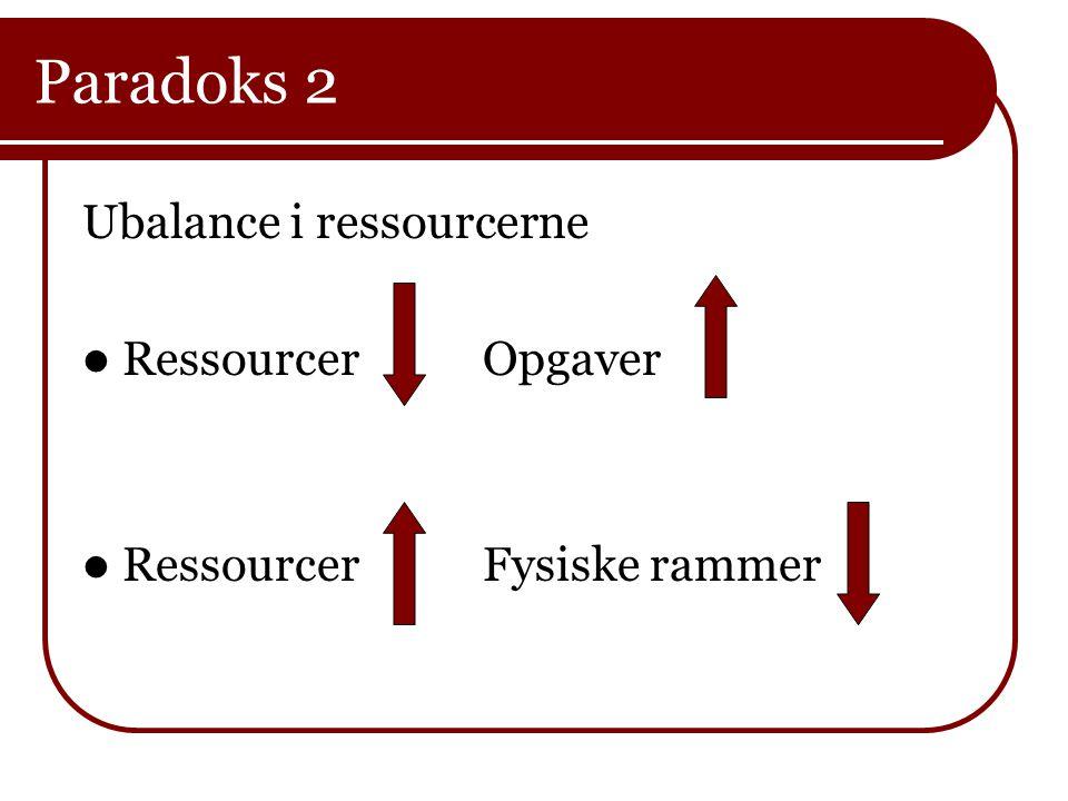 Paradoks 2 Ubalance i ressourcerne  Ressourcer Opgaver  Ressourcer Fysiske rammer