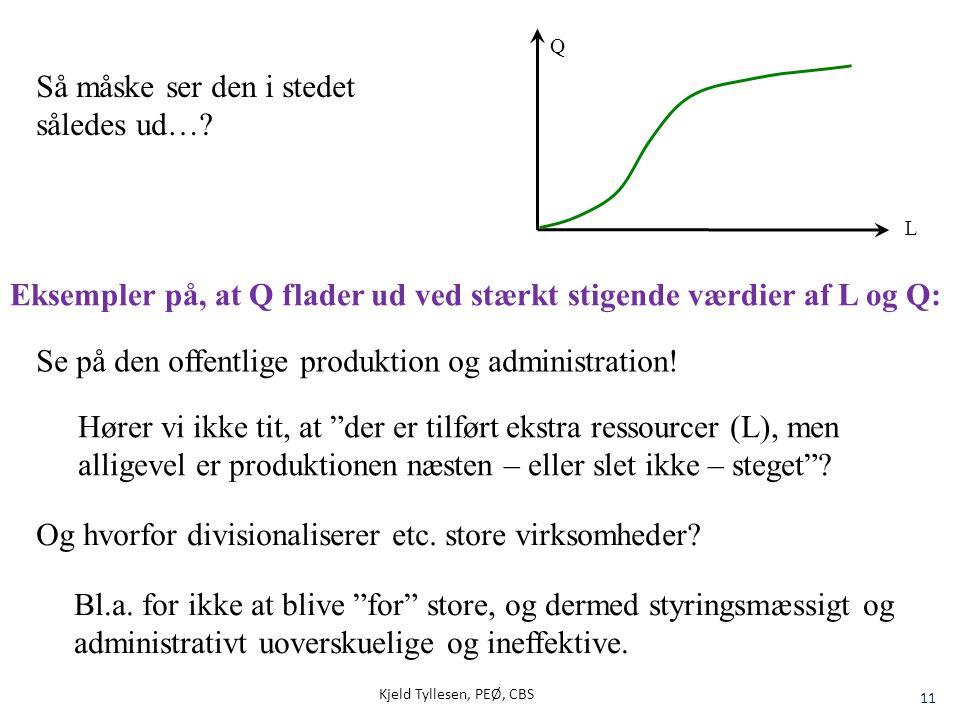 Kjeld Tyllesen, PEØ, CBS 11 Eksempler på, at Q flader ud ved stærkt stigende værdier af L og Q: Se på den offentlige produktion og administration! Hør