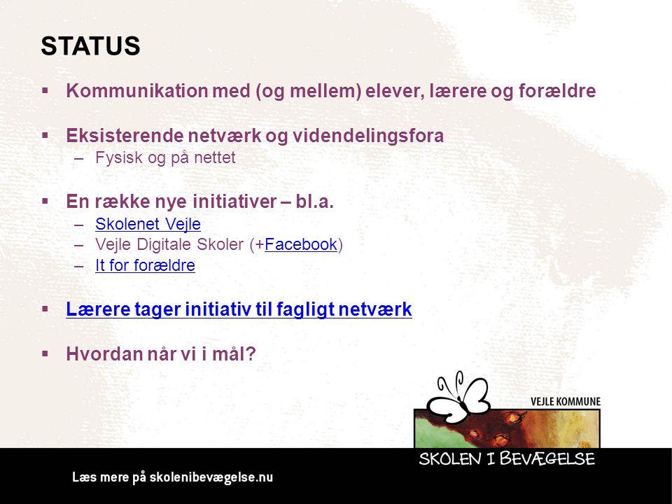 STATUS  Kommunikation med (og mellem) elever, lærere og forældre  Eksisterende netværk og videndelingsfora –Fysisk og på nettet  En række nye initi