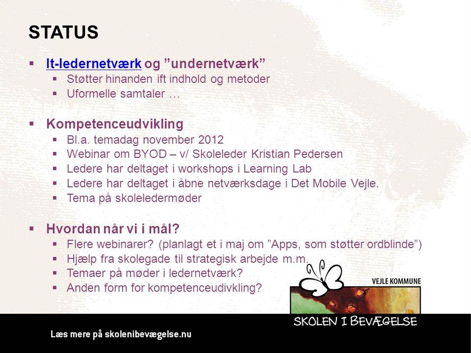 """STATUS  It-ledernetværk og """"undernetværk"""" It-ledernetværk  Støtter hinanden ift indhold og metoder  Uformelle samtaler …  Kompetenceudvikling  Bl"""