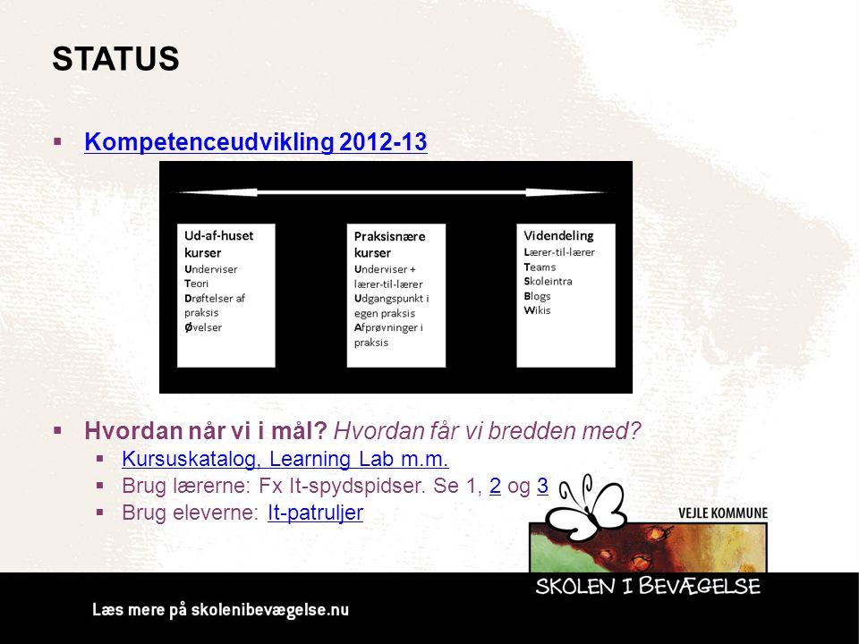 STATUS  Kompetenceudvikling 2012-13 Kompetenceudvikling 2012-13  Hvordan når vi i mål? Hvordan får vi bredden med?  Kursuskatalog, Learning Lab m.m