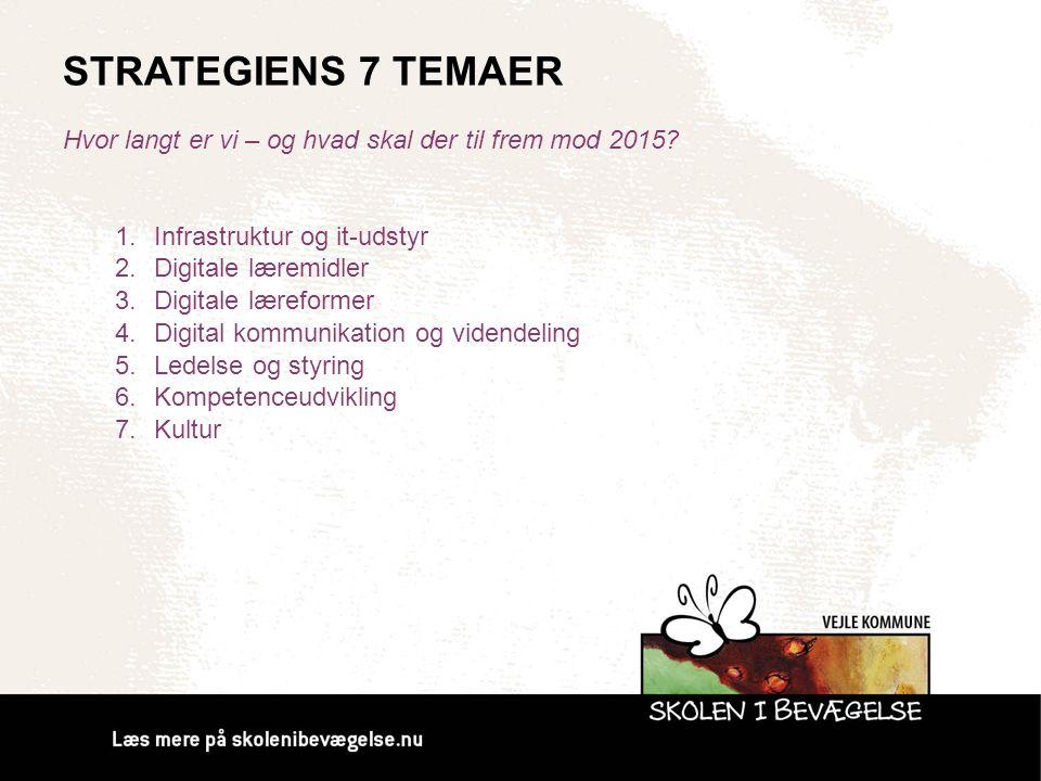 STRATEGIENS 7 TEMAER Hvor langt er vi – og hvad skal der til frem mod 2015? 1.Infrastruktur og it-udstyr 2.Digitale læremidler 3.Digitale læreformer 4