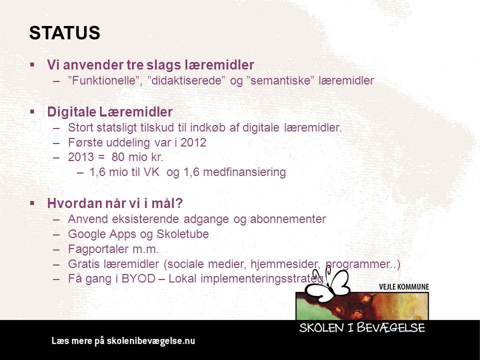 """STATUS  Vi anvender tre slags læremidler –""""Funktionelle"""", """"didaktiserede"""" og """"semantiske"""" læremidler  Digitale Læremidler –Stort statsligt tilskud t"""