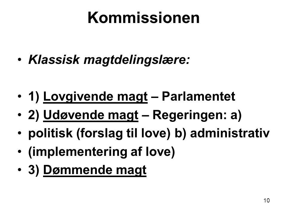 10 Kommissionen •Klassisk magtdelingslære: •1) Lovgivende magt – Parlamentet •2) Udøvende magt – Regeringen: a) •politisk (forslag til love) b) administrativ •(implementering af love) •3) Dømmende magt